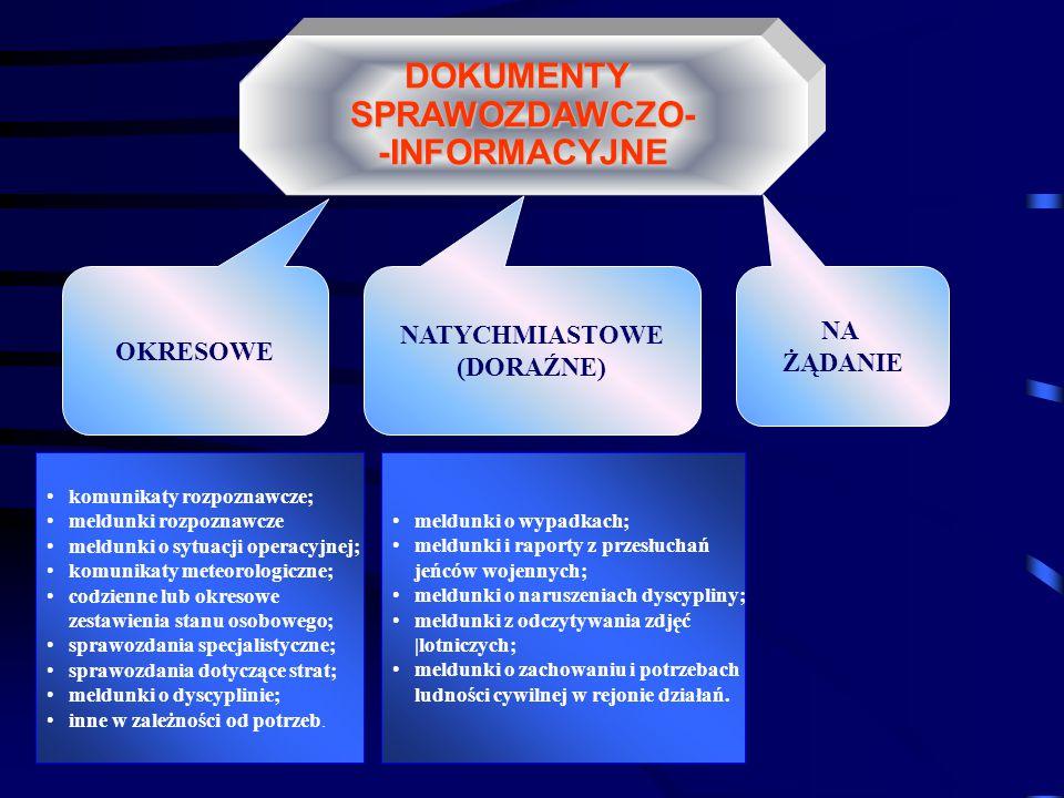 DOKUMENTYSPRAWOZDAWCZO--INFORMACYJNE OKRESOWE NATYCHMIASTOWE (DORAŹNE) NA ŻĄDANIE komunikaty rozpoznawcze; meldunki rozpoznawcze meldunki o sytuacji o