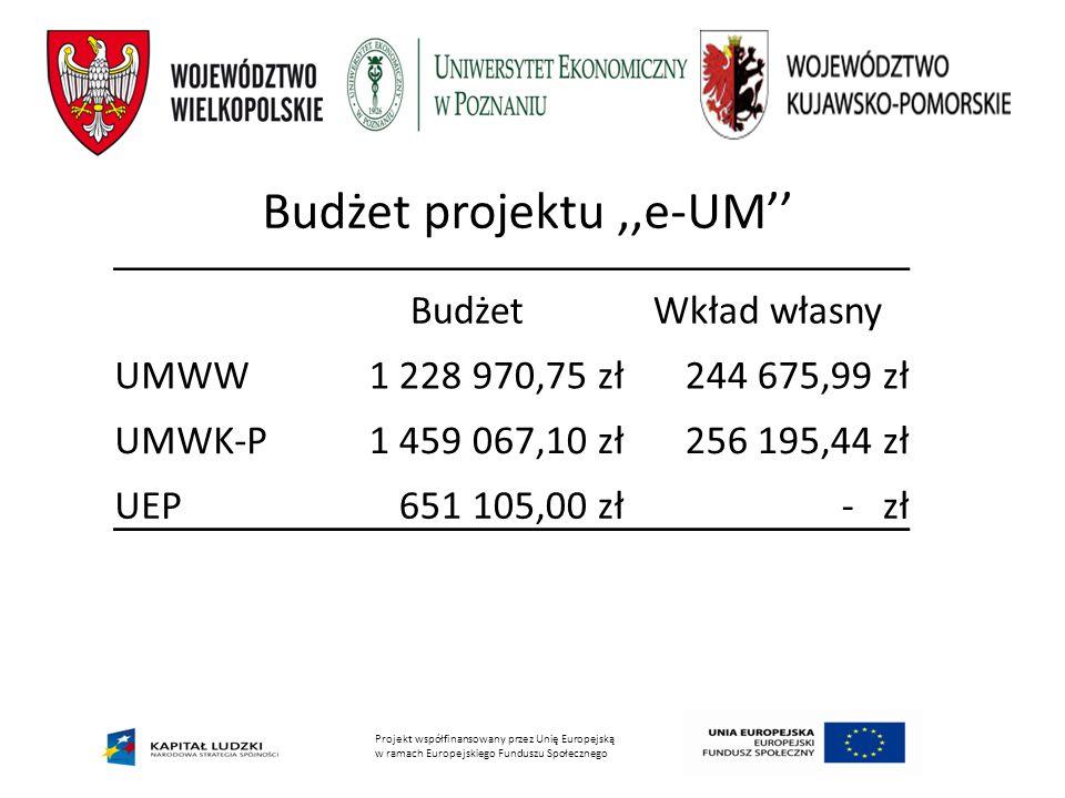 BudżetWkład własny UMWW 1 228 970,75 zł 244 675,99 zł UMWK-P 1 459 067,10 zł 256 195,44 zł UEP 651 105,00 zł - zł Budżet projektu,,e-UM'' Projekt współfinansowany przez Unię Europejską w ramach Europejskiego Funduszu Społecznego