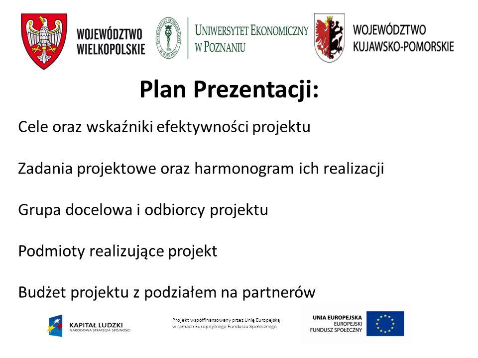 Cele oraz wskaźniki efektywności projektu Zadania projektowe oraz harmonogram ich realizacji Grupa docelowa i odbiorcy projektu Podmioty realizujące projekt Budżet projektu z podziałem na partnerów Plan Prezentacji: Projekt współfinansowany przez Unię Europejską w ramach Europejskiego Funduszu Społecznego