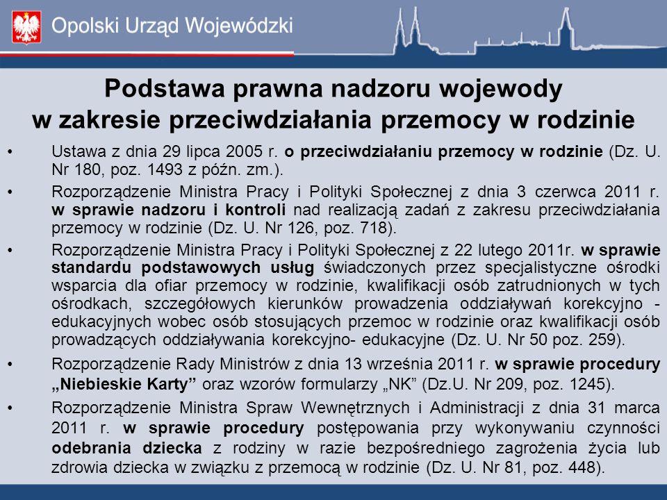 Zadania Wojewody w ramach nadzoru nad realizacją zadań z zakresu przeciwdziałania przemocy w rodzinie Monitorowanie działalności jednostek, jakości i dostępności ich usług.