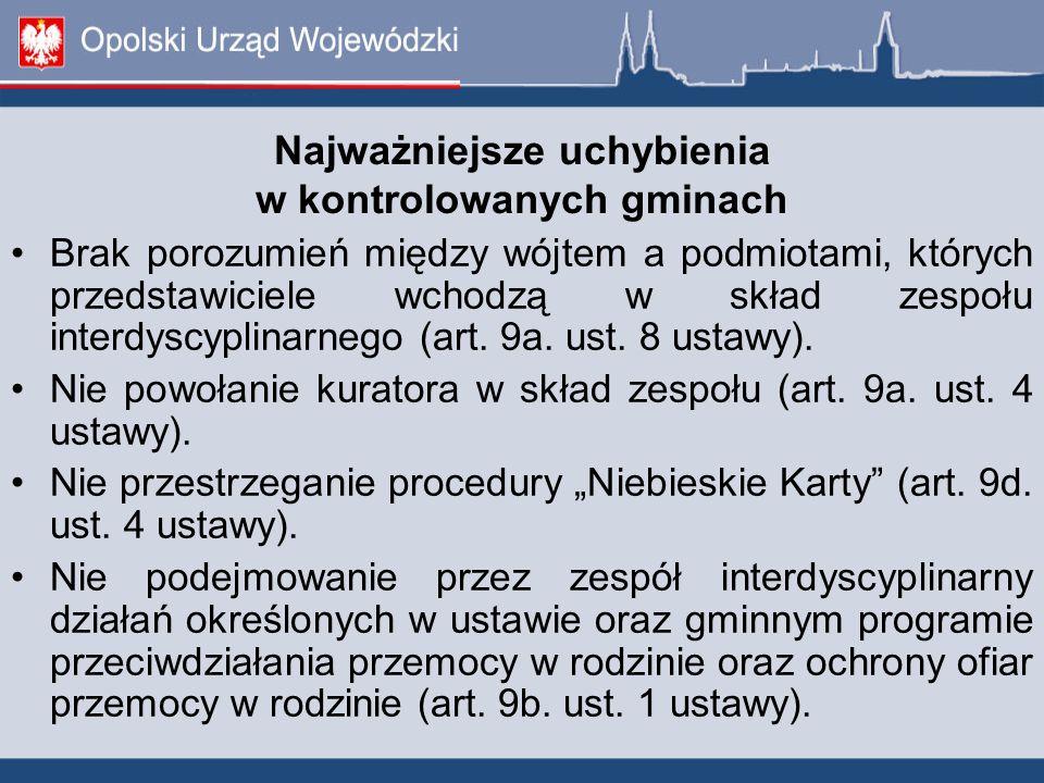 Zadania powiatu Opracowanie i realizacja powiatowego programu przeciwdziałania przemocy w rodzinie oraz ochrony ofiar przemocy w rodzinie.