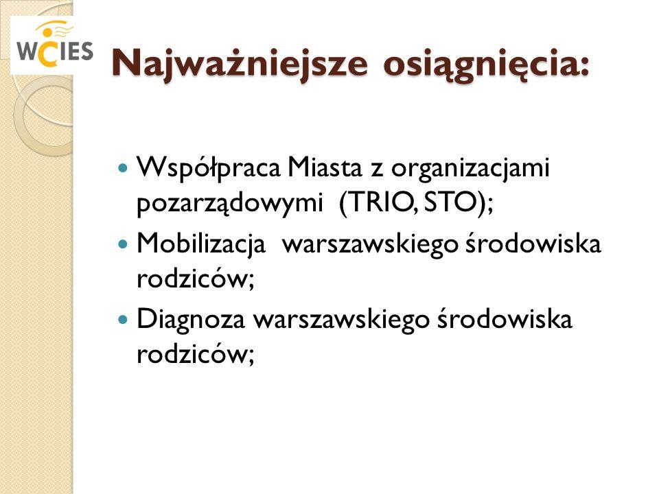 Najważniejsze osiągnięcia: Współpraca Miasta z organizacjami pozarządowymi (TRIO, STO); Mobilizacja warszawskiego środowiska rodziców; Diagnoza warsza