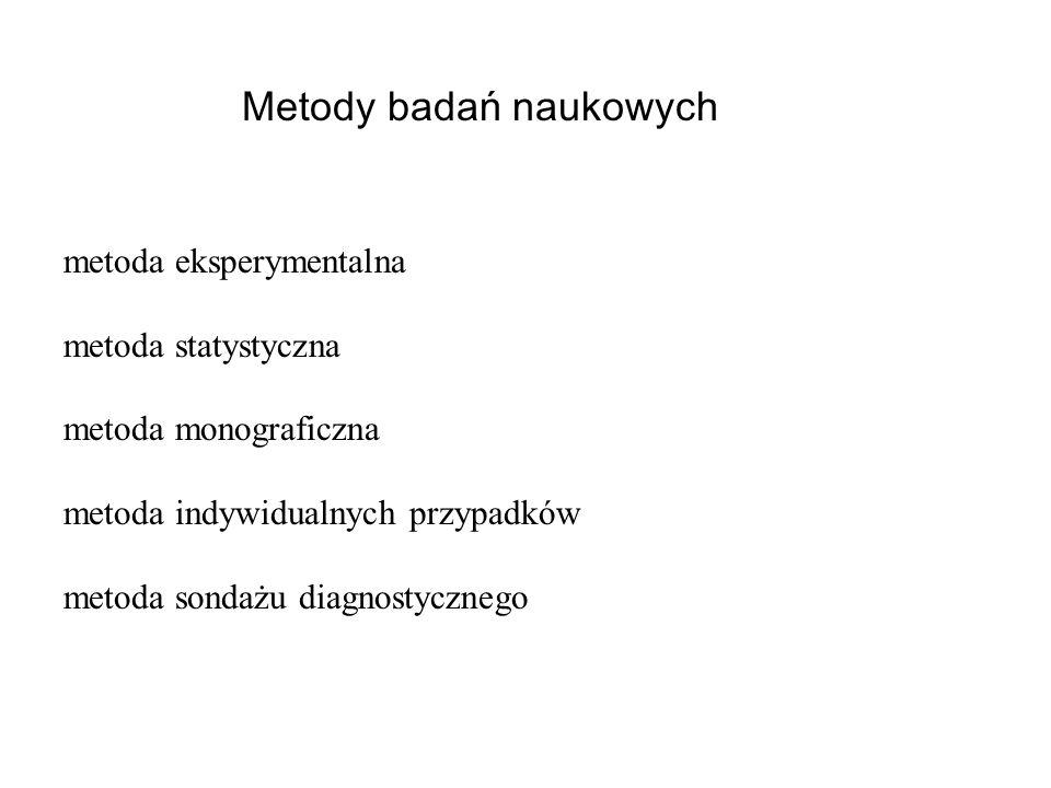 metoda eksperymentalna metoda statystyczna metoda monograficzna metoda indywidualnych przypadków metoda sondażu diagnostycznego Metody badań naukowych