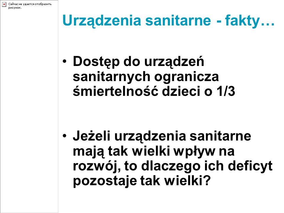 Urządzenia sanitarne - fakty… Dostęp do urządzeń sanitarnych ogranicza śmiertelność dzieci o 1/3 Jeżeli urządzenia sanitarne mają tak wielki wpływ na