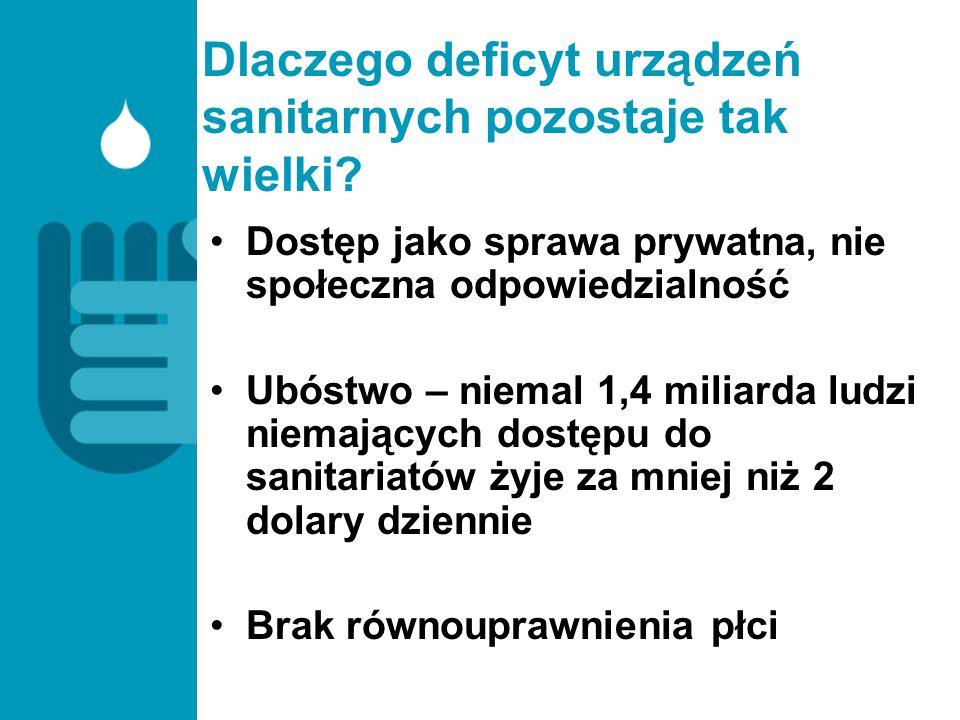 Dlaczego deficyt urządzeń sanitarnych pozostaje tak wielki? Dostęp jako sprawa prywatna, nie społeczna odpowiedzialność Ubóstwo – niemal 1,4 miliarda