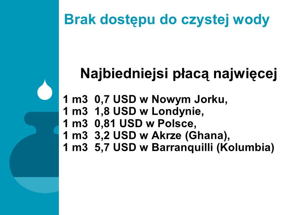 Brak dostępu do czystej wody Najbiedniejsi płacą najwięcej 1 m3 0,7 USD w Nowym Jorku, 1 m3 1,8 USD w Londynie, 1 m3 0,81 USD w Polsce, 1 m3 3,2 USD w