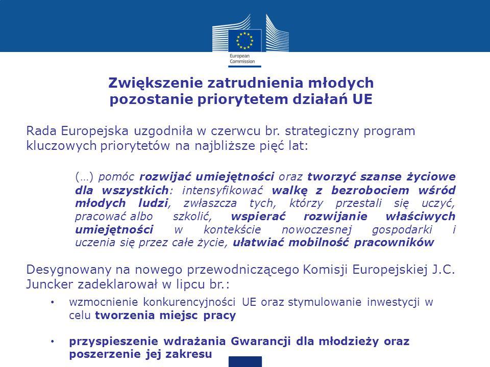 Zwiększenie zatrudnienia młodych pozostanie priorytetem działań UE Rada Europejska uzgodniła w czerwcu br.