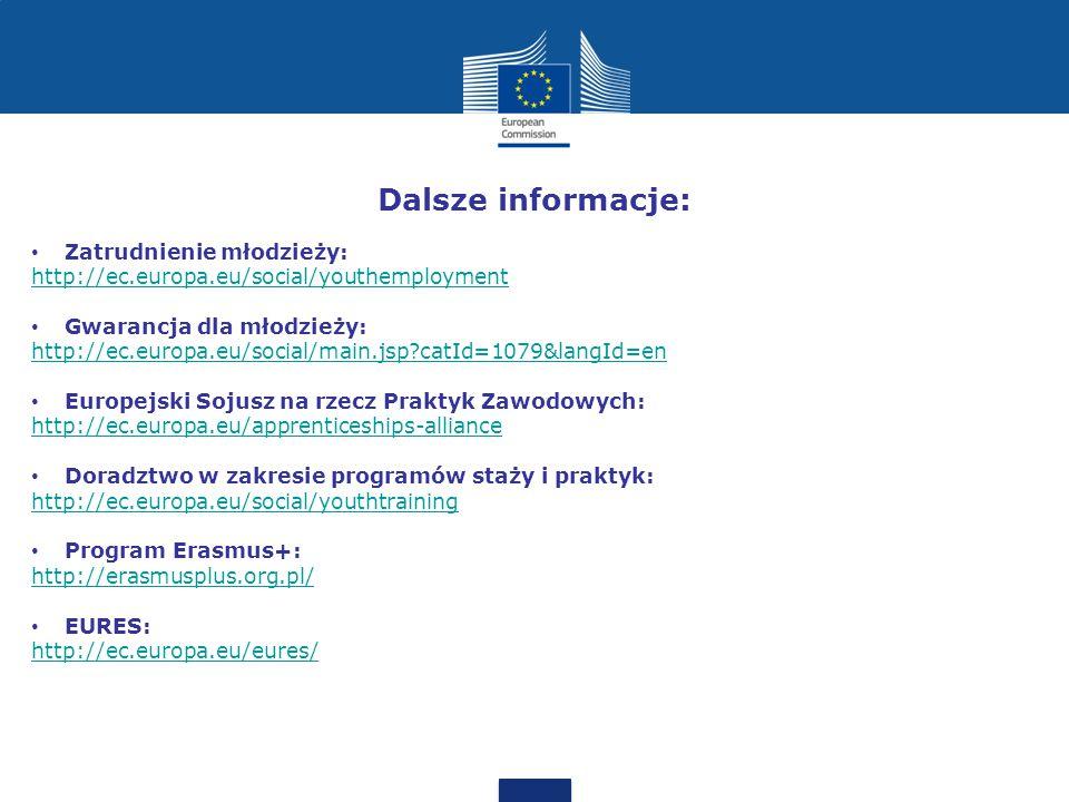 Dalsze informacje: Zatrudnienie młodzieży: http://ec.europa.eu/social/youthemployment Gwarancja dla młodzieży: http://ec.europa.eu/social/main.jsp catId=1079&langId=en Europejski Sojusz na rzecz Praktyk Zawodowych: http://ec.europa.eu/apprenticeships-alliance Doradztwo w zakresie programów staży i praktyk: http://ec.europa.eu/social/youthtraining Program Erasmus+: http://erasmusplus.org.pl/ EURES: http://ec.europa.eu/eures/
