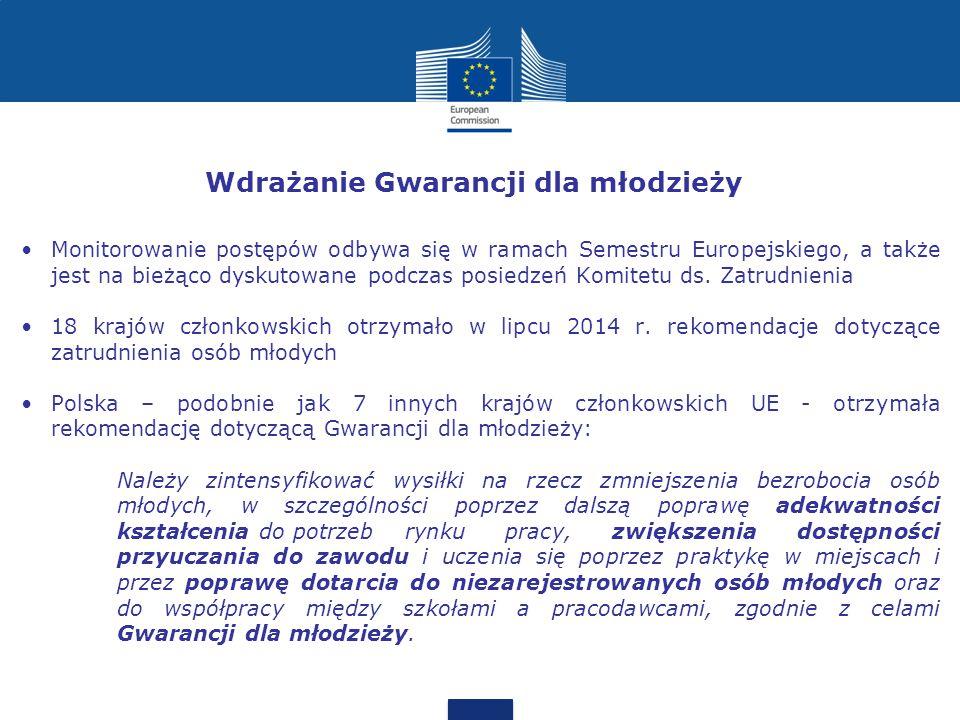 Wdrażanie Gwarancji dla młodzieży Monitorowanie postępów odbywa się w ramach Semestru Europejskiego, a także jest na bieżąco dyskutowane podczas posiedzeń Komitetu ds.