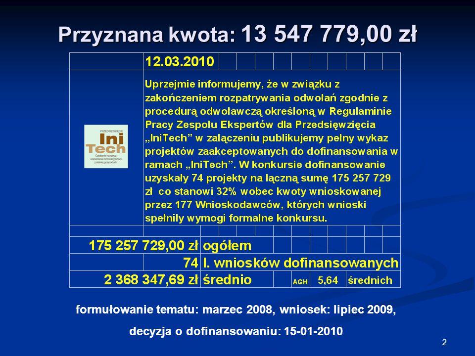 2 Przyznana kwota: 13 547 779,00 zł formułowanie tematu: marzec 2008, wniosek: lipiec 2009, decyzja o dofinansowaniu: 15-01-2010