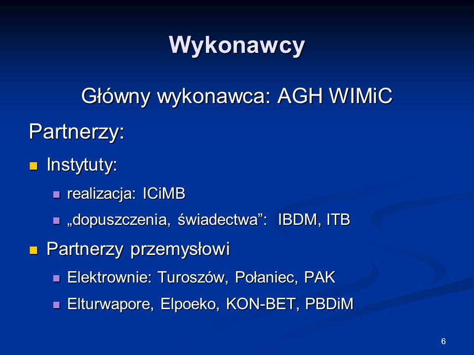 """6 Wykonawcy Główny wykonawca: AGH WIMiC Partnerzy: Instytuty: Instytuty: realizacja: ICiMB realizacja: ICiMB """"dopuszczenia, świadectwa : IBDM, ITB """"dopuszczenia, świadectwa : IBDM, ITB Partnerzy przemysłowi Partnerzy przemysłowi Elektrownie: Turoszów, Połaniec, PAK Elektrownie: Turoszów, Połaniec, PAK Elturwapore, Elpoeko, KON-BET, PBDiM Elturwapore, Elpoeko, KON-BET, PBDiM"""