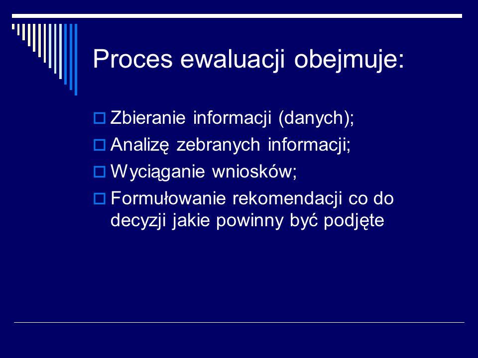 Proces ewaluacji obejmuje:  Zbieranie informacji (danych);  Analizę zebranych informacji;  Wyciąganie wniosków;  Formułowanie rekomendacji co do decyzji jakie powinny być podjęte