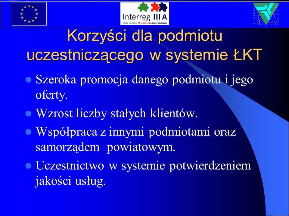 Korzyści dla podmiotu uczestniczącego w systemie ŁKT Szeroka promocja danego podmiotu i jego oferty.