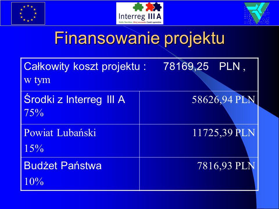 Finansowanie projektu Całkowity koszt projektu : 78169,25 PLN, w tym Środki z Interreg III A 75% 58626,94 PLN Powiat Lubański 15% 11725,39 PLN Budżet Państwa 10% 7816,93 PLN