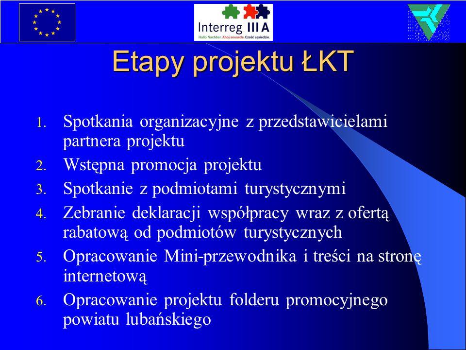 Etapy projektu ŁKT 1. Spotkania organizacyjne z przedstawicielami partnera projektu 2. Wstępna promocja projektu 3. Spotkanie z podmiotami turystyczny