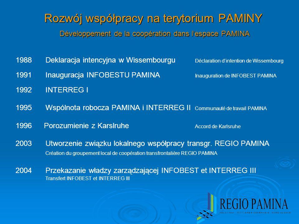 Rozwój współpracy na terytorium PAMINY Développement de la coopération dans l'espace PAMINA 1988Deklaracja intencyjna w Wissembourgu Déclaration d'intention de Wissembourg 1991Inauguracja INFOBESTU PAMINA Inauguration de INFOBEST PAMINA 1992INTERREG I 1995Wspólnota robocza PAMINA i INTERREG II Communauté de travail PAMINA 1996 Porozumienie z Karslruhe Accord de Karlsruhe 2003Utworzenie związku lokalnego współpracy transgr.