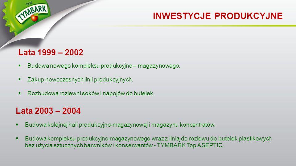 Lata 1999 – 2002  Budowa nowego kompleksu produkcyjno – magazynowego.  Zakup nowoczesnych linii produkcyjnych.  Rozbudowa rozlewni soków i napojów