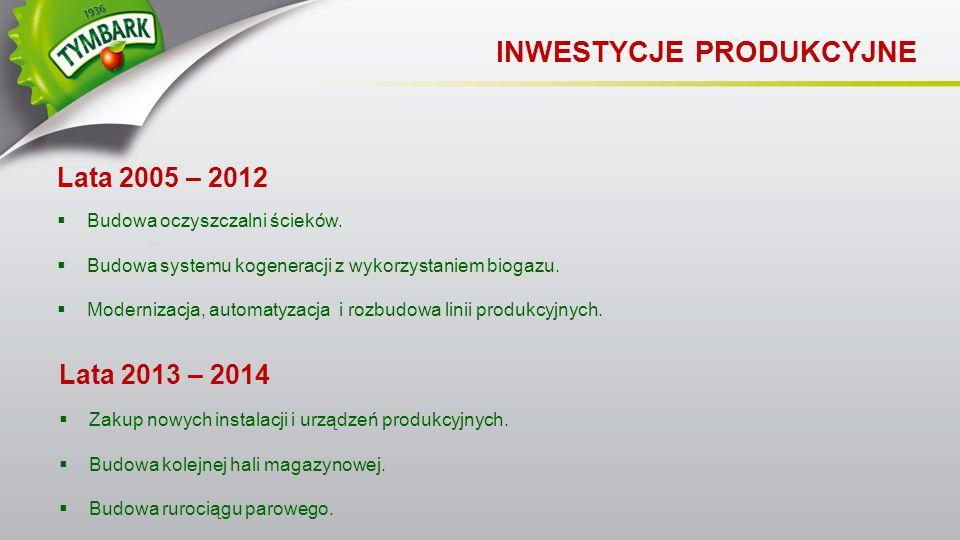 Lata 2005 – 2012  Budowa oczyszczalni ścieków.  Budowa systemu kogeneracji z wykorzystaniem biogazu.  Modernizacja, automatyzacja i rozbudowa linii