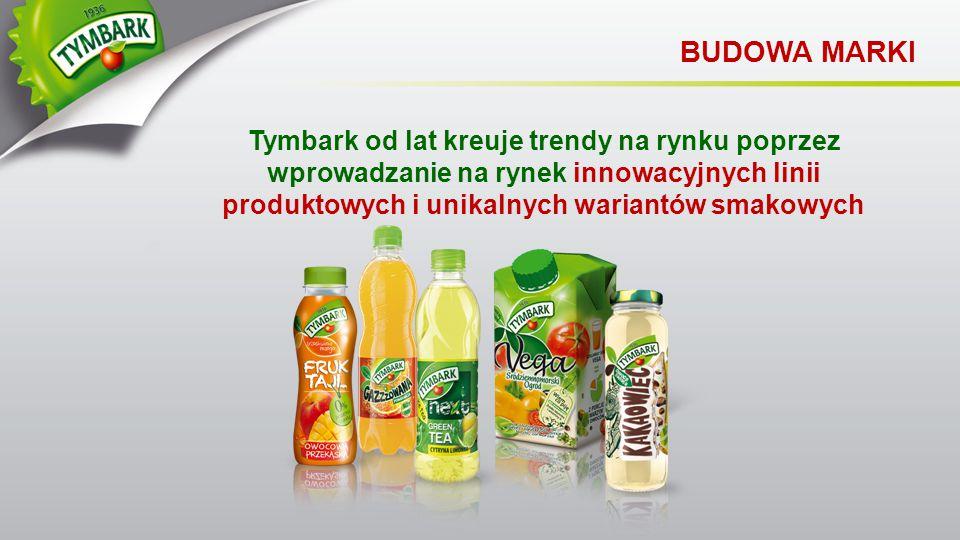 Tymbark od lat kreuje trendy na rynku poprzez wprowadzanie na rynek innowacyjnych linii produktowych i unikalnych wariantów smakowych BUDOWA MARKI