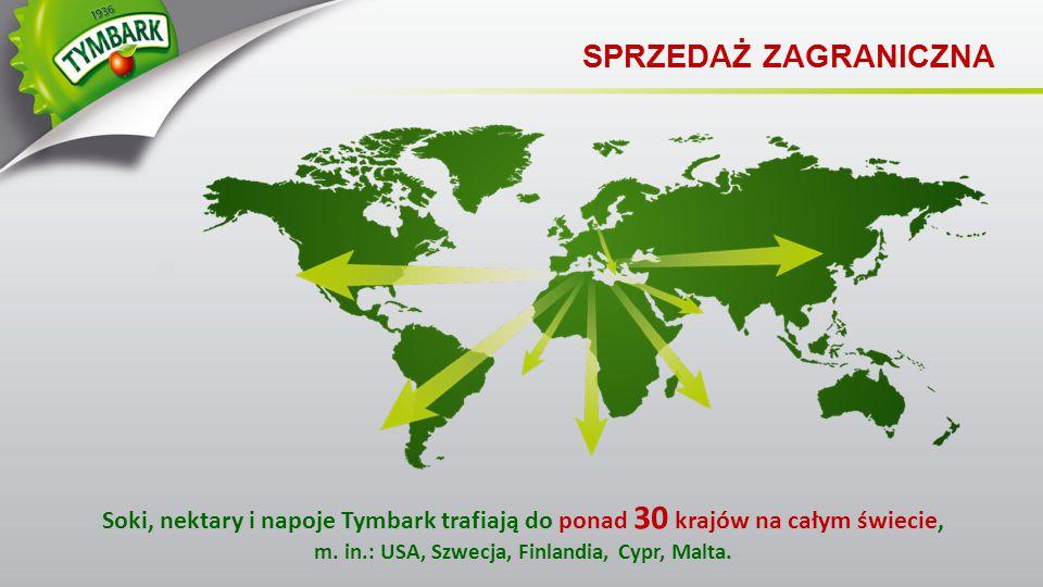 SPRZEDAŻ ZAGRANICZNA Soki, nektary i napoje Tymbark trafiają do ponad 30 krajów na całym świecie, m. in.: USA, Szwecja, Finlandia, Cypr, Malta.