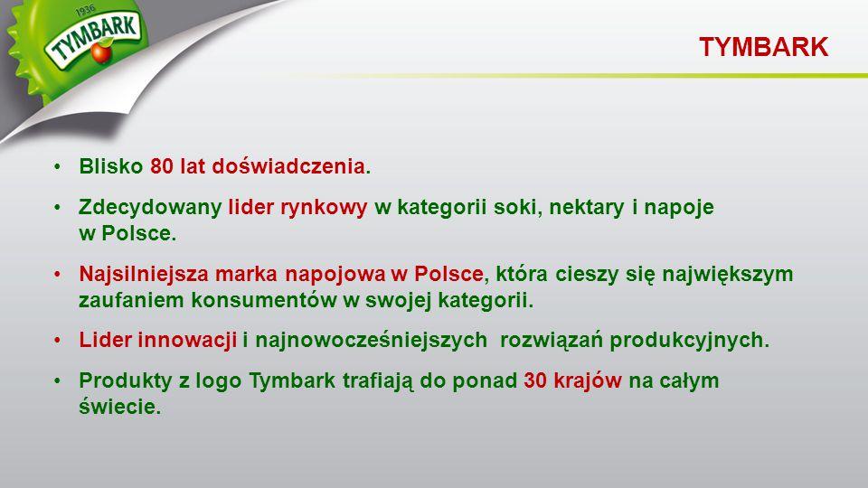 Źródło: Maspex za Nielsen – cała Polska, panel handlu detalicznego, w okresie MAT IV 2014 w kategorii soki, nektary i napoje, bez produktów private labels, wartościowo, dane uśrednione.