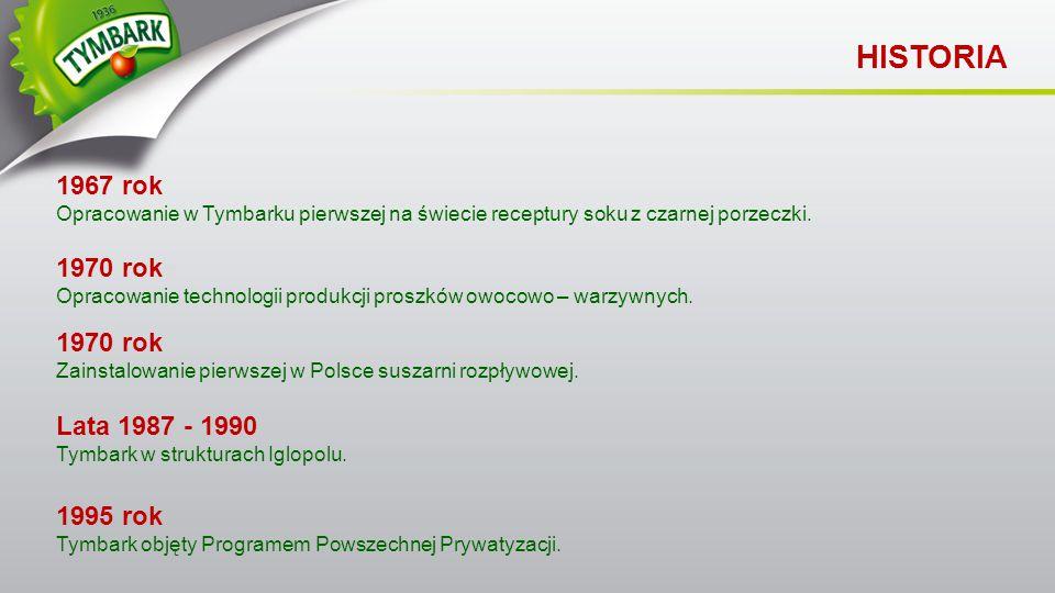 Rok 1999 Wejście firmy Tymbark w skład Grupy Maspex Wadowice, jednej z największych firm spożywczych w Europie Środkowo-Wschodniej HISTORIA Efekty: Znacząco rosną nakłady na inwestycje produkcyjne, rozwój dystrybucji oraz budowę marki.