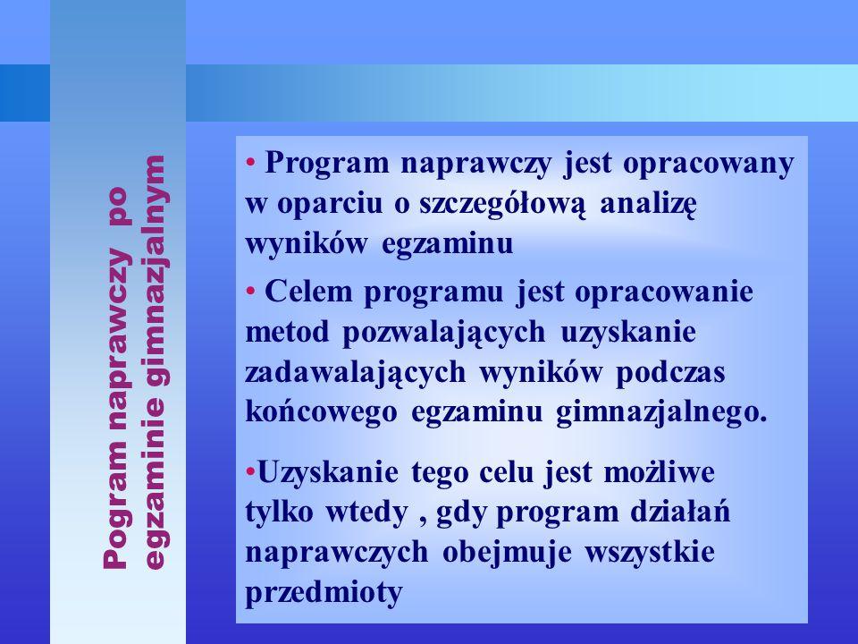 Program naprawczy jest opracowany w oparciu o szczegółową analizę wyników egzaminu Celem programu jest opracowanie metod pozwalających uzyskanie zadaw