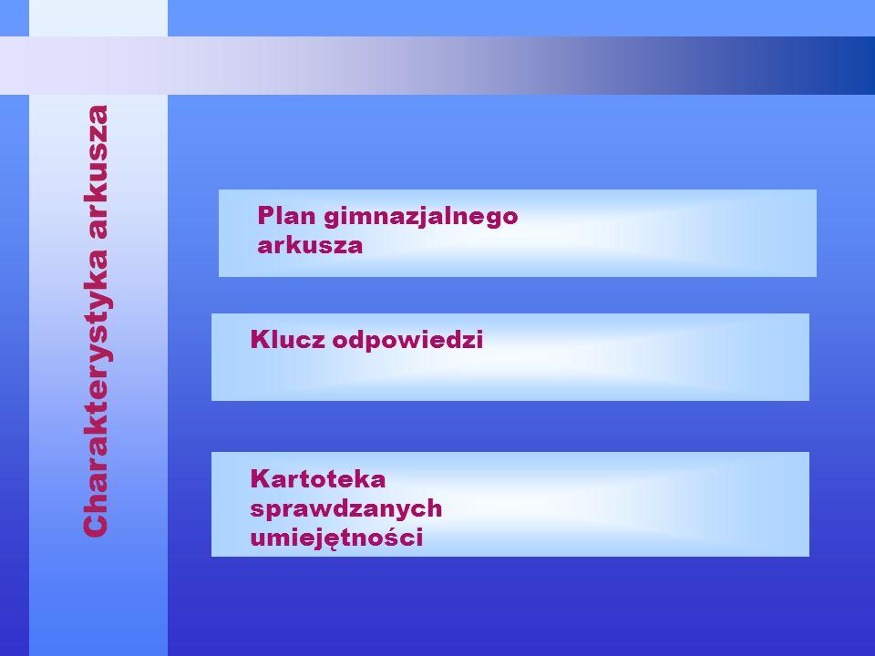 Charakterystyka arkusza Plan gimnazjalnego arkusza Klucz odpowiedzi Kartoteka sprawdzanych umiejętności