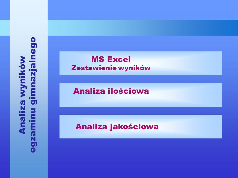 Analiza wyników egzaminu gimnazjalnego MS Excel Zestawienie wyników Analiza ilościowa Analiza jakościowa