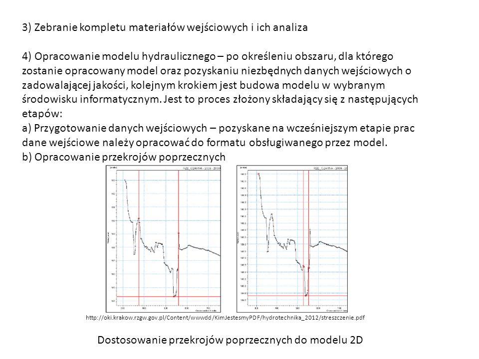 3) Zebranie kompletu materiałów wejściowych i ich analiza 4) Opracowanie modelu hydraulicznego – po określeniu obszaru, dla którego zostanie opracowan