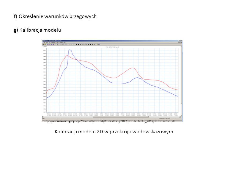 f) Określenie warunków brzegowych g) Kalibracja modelu http://oki.krakow.rzgw.gov.pl/Content/wwwdd/KimJestesmyPDF/hydrotechnika_2012/streszczenie.pdf