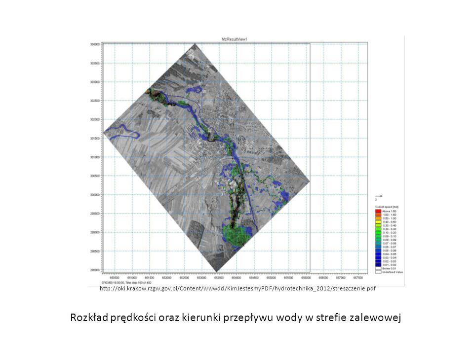 http://oki.krakow.rzgw.gov.pl/Content/wwwdd/KimJestesmyPDF/hydrotechnika_2012/streszczenie.pdf Rozkład prędkości oraz kierunki przepływu wody w strefi
