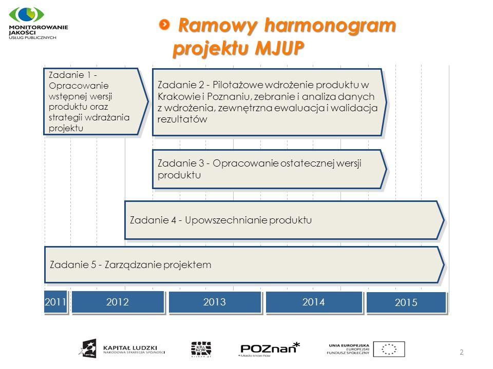 Ramowy harmonogram 2011 Zadanie 5 - Zarządzanie projektem Zadanie 4 - Upowszechnianie produktu Zadanie 3 - Opracowanie ostatecznej wersji produktu Zad