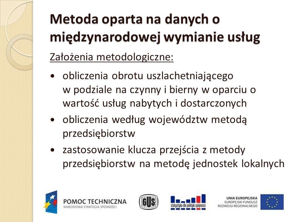 Metoda oparta na danych o międzynarodowej wymianie usług Założenia metodologiczne: obliczenia obrotu uszlachetniającego w podziale na czynny i bierny