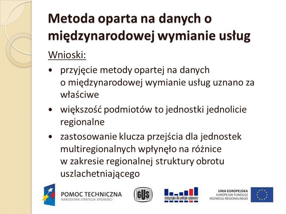 Metoda oparta na danych o międzynarodowej wymianie usług Wnioski: przyjęcie metody opartej na danych o międzynarodowej wymianie usług uznano za właści