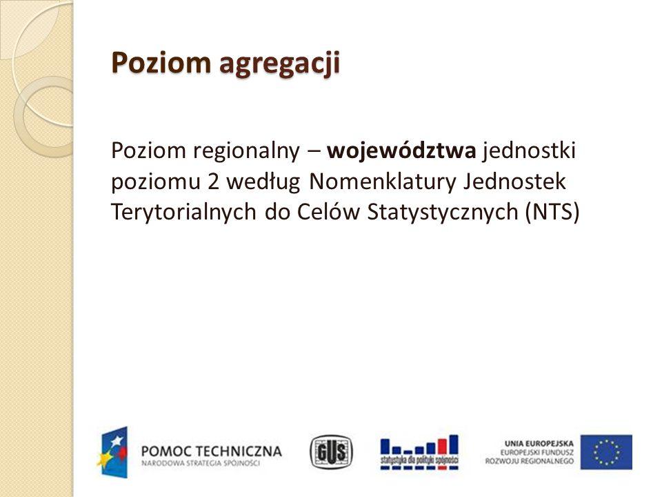 Poziom agregacji Poziom regionalny – województwa jednostki poziomu 2 według Nomenklatury Jednostek Terytorialnych do Celów Statystycznych (NTS)