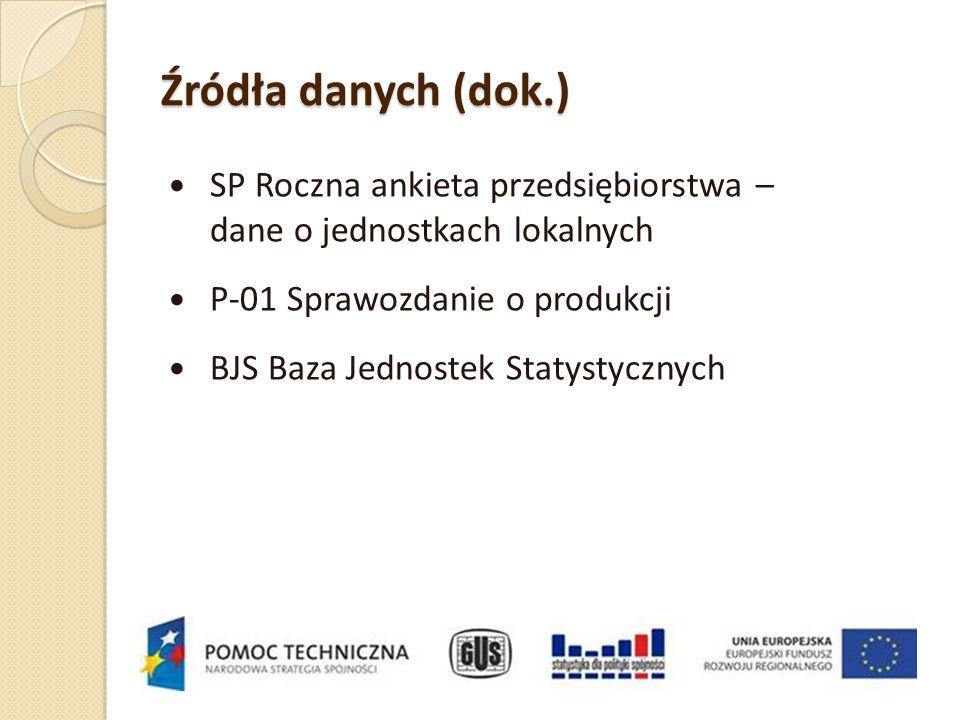 Źródła danych (dok.) SP Roczna ankieta przedsiębiorstwa – dane o jednostkach lokalnych P-01 Sprawozdanie o produkcji BJS Baza Jednostek Statystycznych
