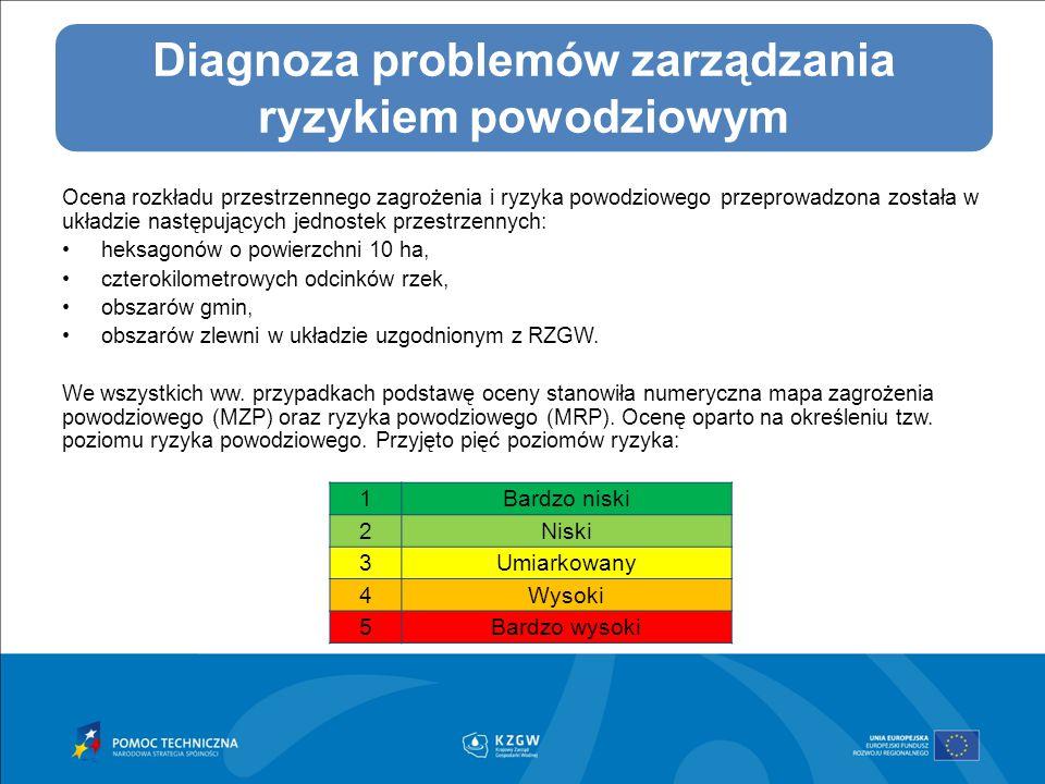 Ocena rozkładu przestrzennego zagrożenia i ryzyka powodziowego przeprowadzona została w układzie następujących jednostek przestrzennych: heksagonów o