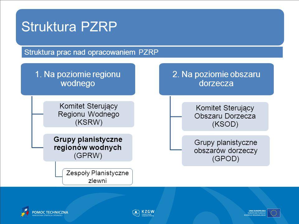 Struktura PZRP Komitet Sterujący Regionu Wodnego (KSRW) Komitet Sterujący Obszaru Dorzecza (KSOD) Grupy planistyczne obszarów dorzeczy (GPOD) 1. Na po