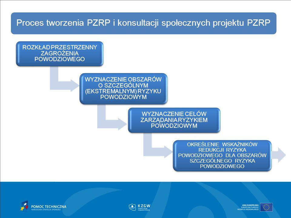 Proces tworzenia PZRP i konsultacji społecznych projektu PZRP ROZKŁAD PRZESTRZENNY ZAGROŻENIA POWODZIOWEGO WYZNACZENIE OBSZARÓW O SZCZEGÓLNYM (EKSTREM