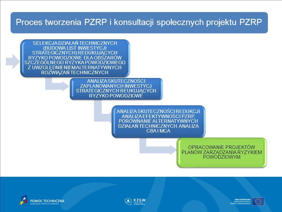 Proces tworzenia PZRP i konsultacji społecznych projektu PZRP SELEKCJA DZIAŁAŃ TECHNICZNYCH (BUDOWA LIST INWESTYCJI STRATEGICZNYCH) REDUKUJĄCYCH RYZYK