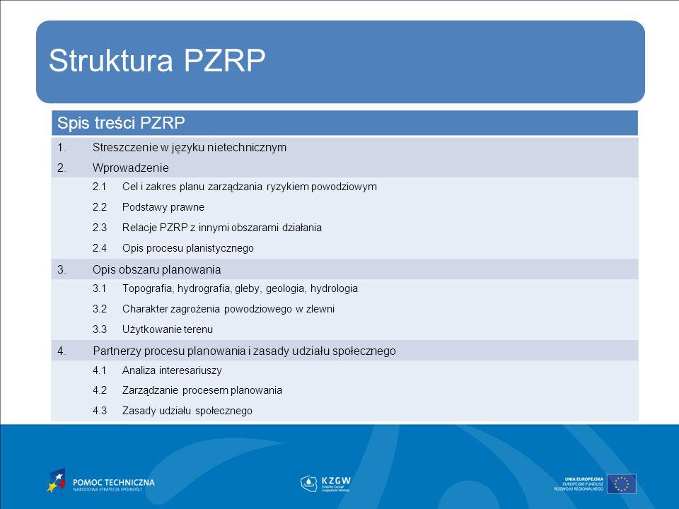 Struktura PZRP Spis treści PZRP 1.Streszczenie w języku nietechnicznym 2.Wprowadzenie 2.1Cel i zakres planu zarządzania ryzykiem powodziowym 2.2Podsta