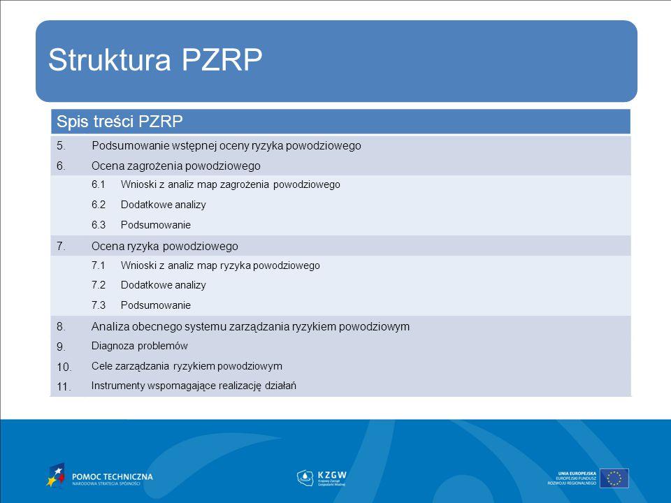 Struktura PZRP Spis treści PZRP 5.Podsumowanie wstępnej oceny ryzyka powodziowego 6.Ocena zagrożenia powodziowego 6.1Wnioski z analiz map zagrożenia p