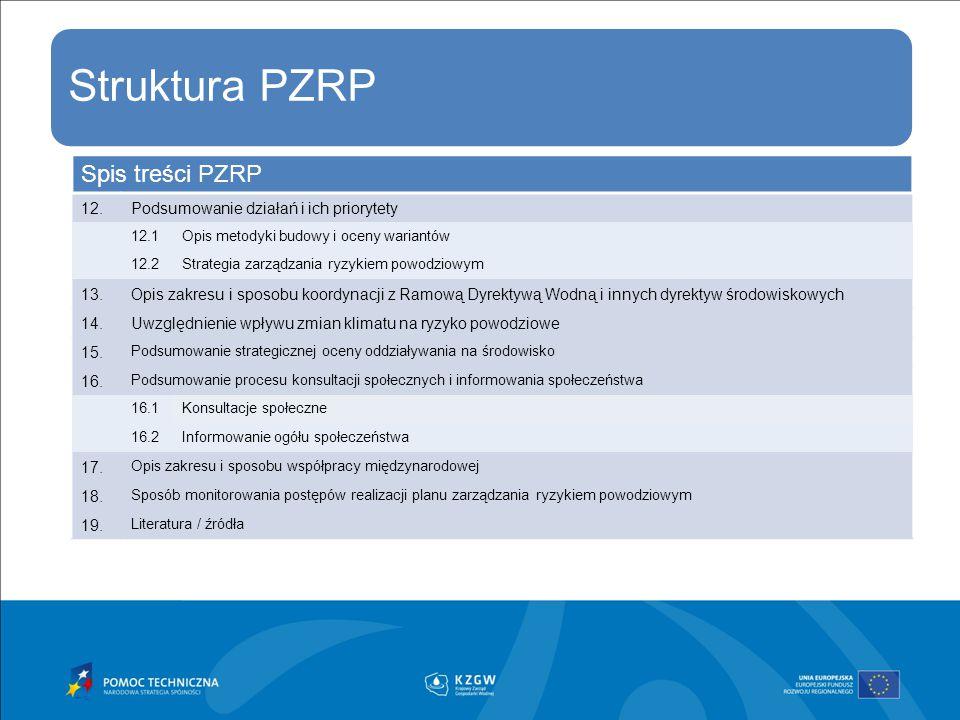 Struktura PZRP Spis treści PZRP 12.Podsumowanie działań i ich priorytety 12.1Opis metodyki budowy i oceny wariantów 12.2Strategia zarządzania ryzykiem