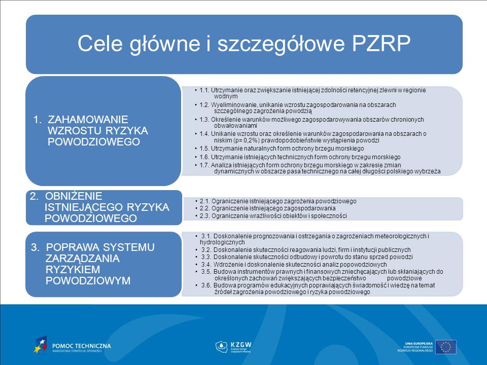 1.1. Utrzymanie oraz zwiększanie istniejącej zdolności retencyjnej zlewni w regionie wodnym 1.2. Wyeliminowanie, unikanie wzrostu zagospodarowania na