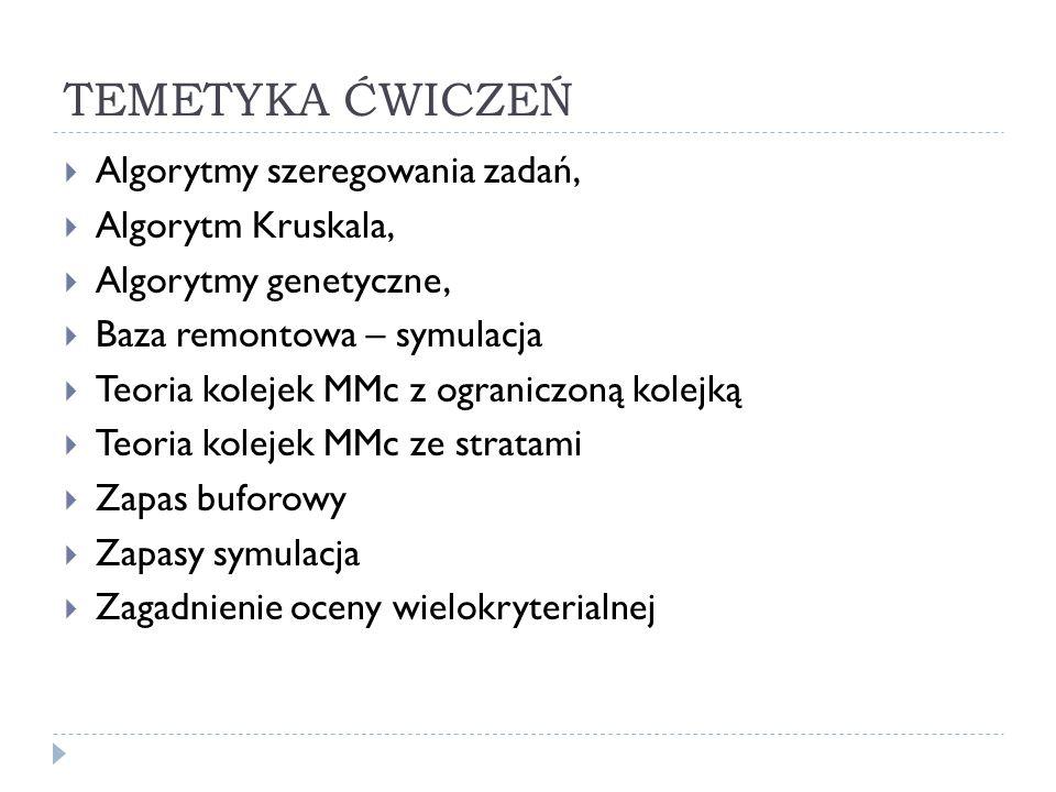 ZALECANA LITERATURA  Jaworski K.M.: Metodologia projektowania realizacji budowy.