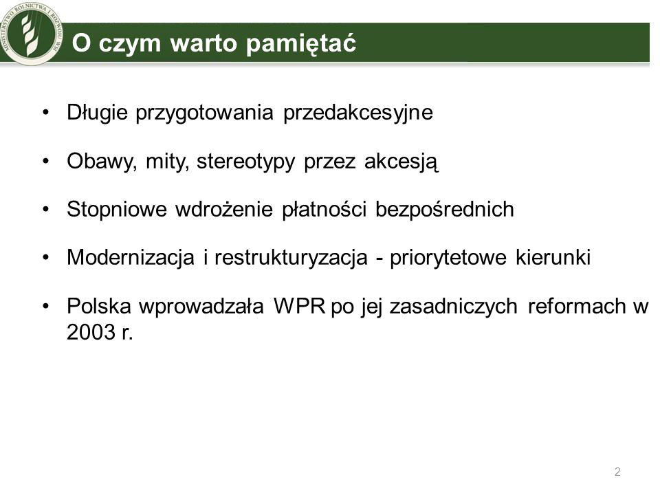 Struktura budżetu WPR (lata kalendarzowe, ceny bieżące) Źródło: KE, DG Agri.