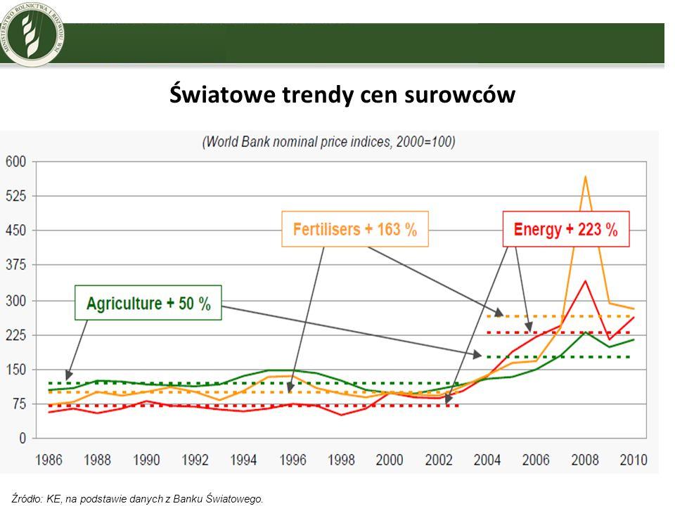 Udział Polski w decyzjach dotyczących WPR 2004: reforma sektorów tytoniu, chmielu, bawełny i oliwy z oliwek 2005: zasady wsparcia w ramach polityki rozwoju obszarów wiejskich na lata 2007-2013 2005: reforma sektora cukru 2007: reforma sektora owoców i warzyw, sektora wina 2008: przegląd WPR (health check) 2011-2013: reforma WPR na lata 2014-2020 Akcesja do UE dała Polsce możliwość aktywnego udziału w procesie współdecydowania o kształcie i instrumentach polityki rolnej oraz poziomie wydatków z nimi związanych