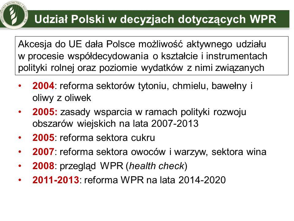 Główne kwestie podnoszone przez Polskę Równe warunki konkurencji Uproszczenie, koszty administracyjne 1-szy filar prosty, 2-filar – wsparcie modernizacji Budżet WPR adekwatny do (nowych) zadań