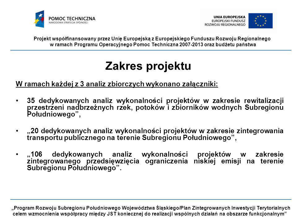 """Projekt współfinansowany przez Unię Europejską z Europejskiego Funduszu Rozwoju Regionalnego w ramach Programu Operacyjnego Pomoc Techniczna 2007-2013 oraz budżetu państwa """"Program Rozwoju Subregionu Południowego Województwa Śląskiego/Plan Zintegrowanych Inwestycji Terytorialnych celem wzmocnienia współpracy między JST koniecznej do realizacji wspólnych działań na obszarze funkcjonalnym Zakres projektu W ramach każdej z 3 analiz zbiorczych wykonano załączniki: 35 dedykowanych analiz wykonalności projektów w zakresie rewitalizacji przestrzeni nadbrzeżnych rzek, potoków i zbiorników wodnych Subregionu Południowego , """"20 dedykowanych analiz wykonalności projektów w zakresie zintegrowania transportu publicznego na terenie Subregionu Południowego , """"106 dedykowanych analiz wykonalności projektów w zakresie zintegrowanego przedsięwzięcia ograniczenia niskiej emisji na terenie Subregionu Południowego ."""